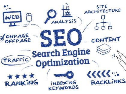 SEO – Google https indexleme sorunu